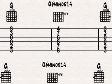 Difficult-Guitar-Chords